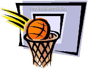 Баскетбольный Блог