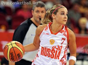 Баскетбол девушки