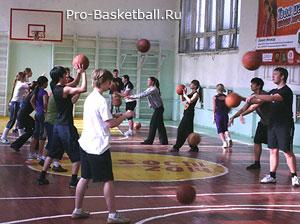 Дисциплинированность в баскетболе