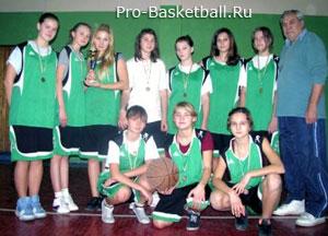 Физические качества баскетболистов