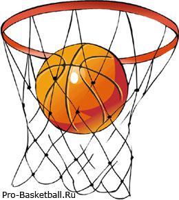 Советский Баскетбол