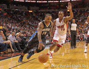 Проход под щит в баскетболе