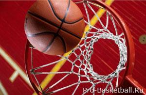 Способности баскетболистов