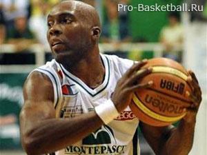 Баскетбол подготовка