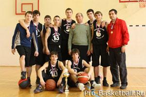 Спортивная форма баскетболистов