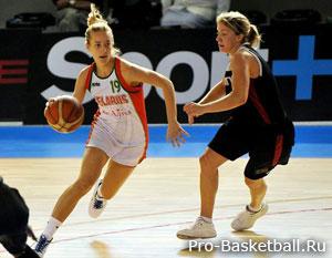 Ведение баскетбол мяча